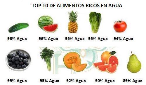 alimentos que contienen agua imagenes